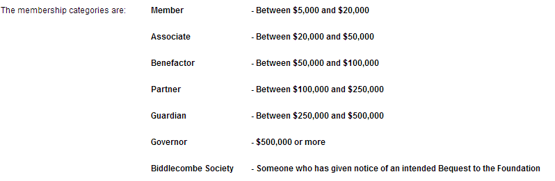 Membership Categories.PNG